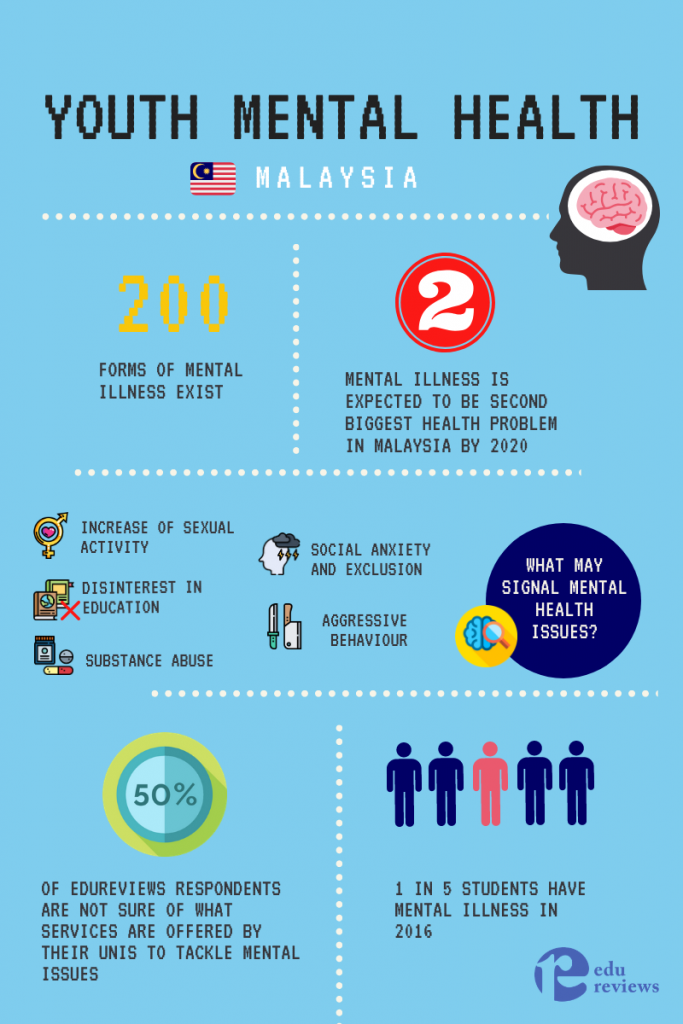mental health statistics infographic