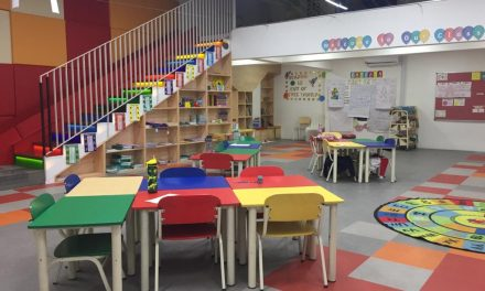 7 Things That Make Up the Perfect Classroom