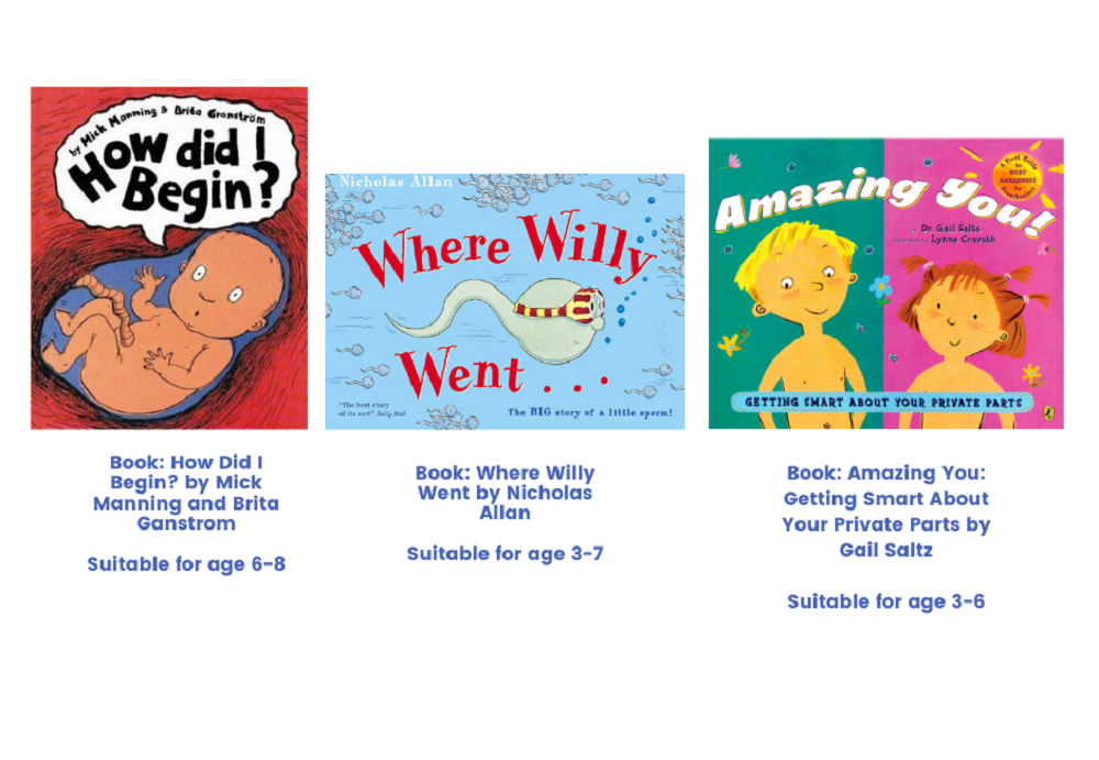 Books to teach about puberty, pregancy, and sec